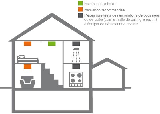 detecteur de fum e obligatoire d tecteur avertisseur autonome de fum e daaf hager. Black Bedroom Furniture Sets. Home Design Ideas